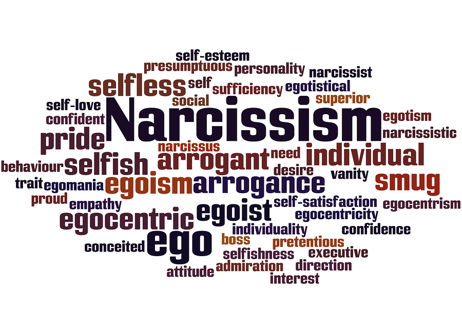 Narcissism, Word Cloud Concept 3